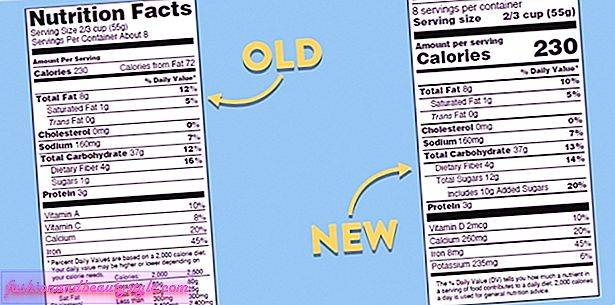 Etykieta Nutrition Facts Got Makeover - oto co nowego
